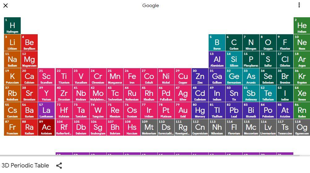 Conhceça agora a tabela periódica interativa da Google